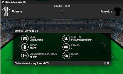 Datos previa para pronostico de apuestas al Udinese vs Juventus