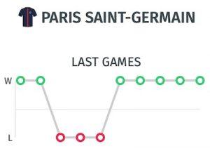 Ultimos resultados del PSG para pronostico ante el Manchester United