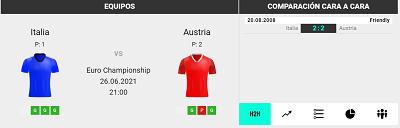 Estadisticas y pronostico de apuestas para el Italia vs Austria de la Eurocopa